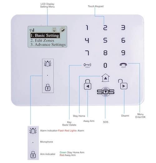 D3D Security System 03
